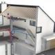 Isolation des combles : attention à la ventilation !